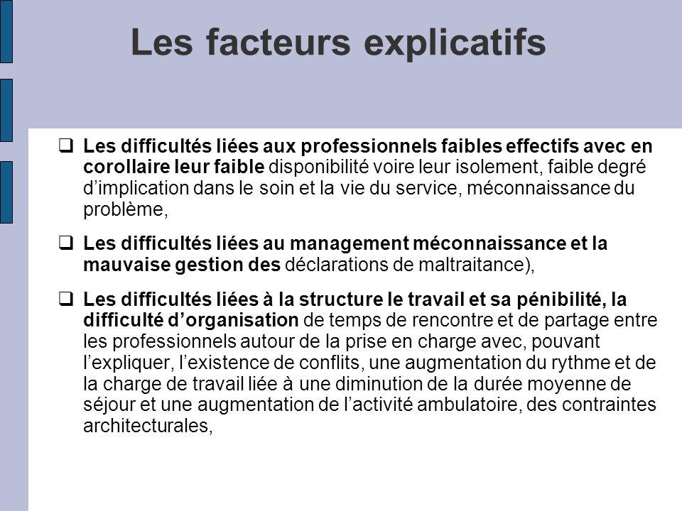 Les facteurs explicatifs Les difficultés liées aux professionnels faibles effectifs avec en corollaire leur faible disponibilité voire leur isolement,