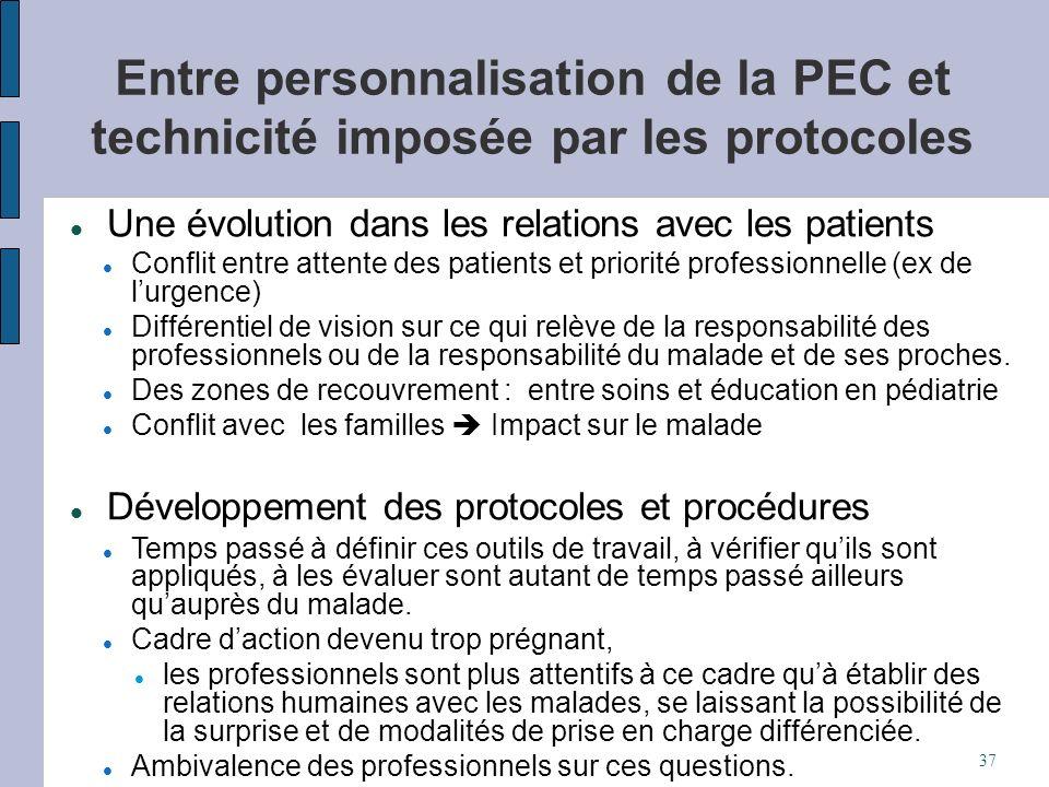 Entre personnalisation de la PEC et technicité imposée par les protocoles Une évolution dans les relations avec les patients Conflit entre attente des