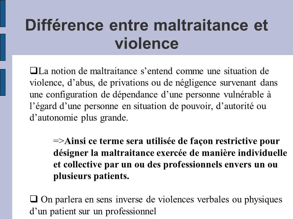 Différence entre maltraitance et violence La notion de maltraitance sentend comme une situation de violence, dabus, de privations ou de négligence sur