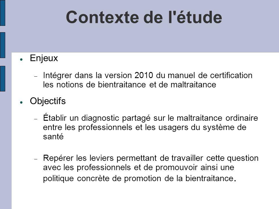 Contexte de l'étude Enjeux Intégrer dans la version 2010 du manuel de certification les notions de bientraitance et de maltraitance Objectifs Établir