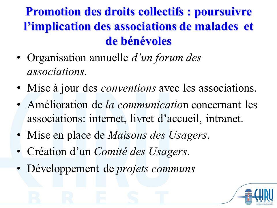 Promotion des droits collectifs : poursuivre limplication des associations de malades et de bénévoles Organisation annuelle dun forum des associations