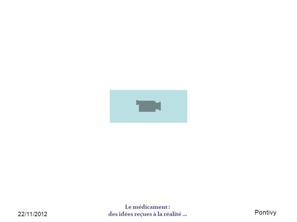 Pontivy 22/11/2012 Le médicament : des idées reçues à la réalité … Le soin & les médicaments : alliance thérapeutique pour une meilleure efficience