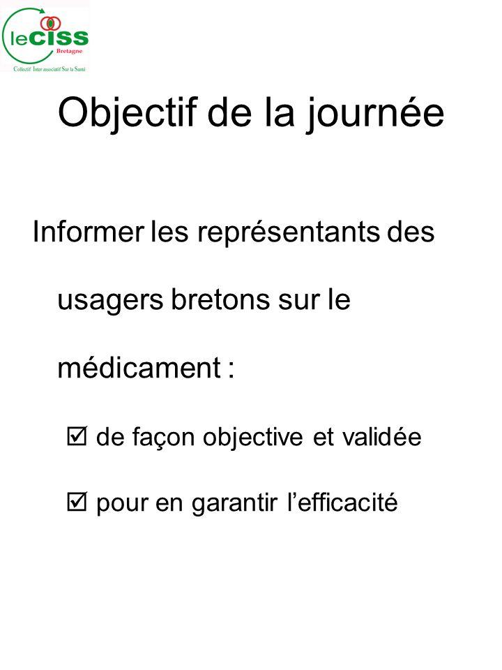 Objectif de la journée Informer les représentants des usagers bretons sur le médicament : de façon objective et validée pour en garantir lefficacité