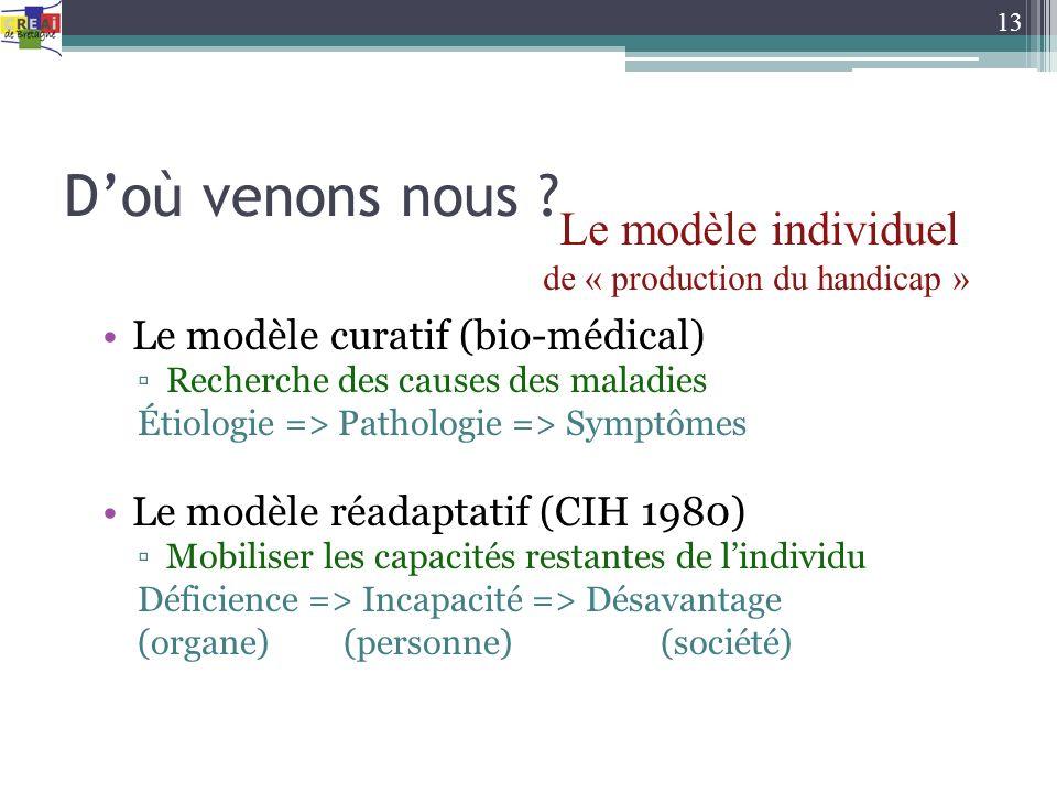 Doù venons nous ? Le modèle curatif (bio-médical) Recherche des causes des maladies Étiologie => Pathologie => Symptômes Le modèle réadaptatif (CIH 19