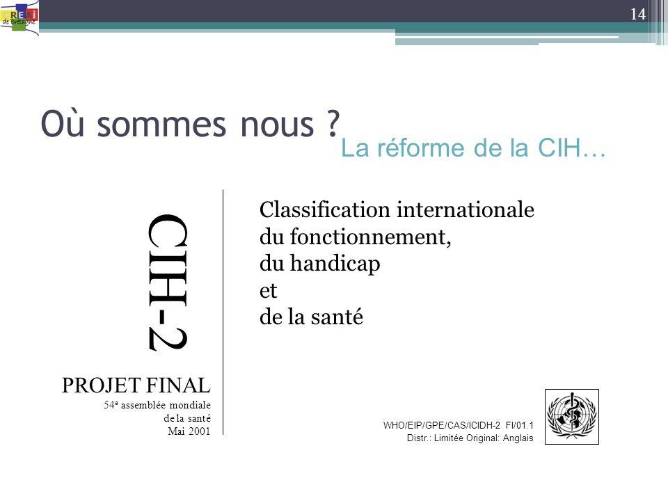 Où sommes nous ? Classification internationale du fonctionnement, du handicap et de la santé 14 La réforme de la CIH… WHO/EIP/GPE/CAS/ICIDH-2 FI/01.1