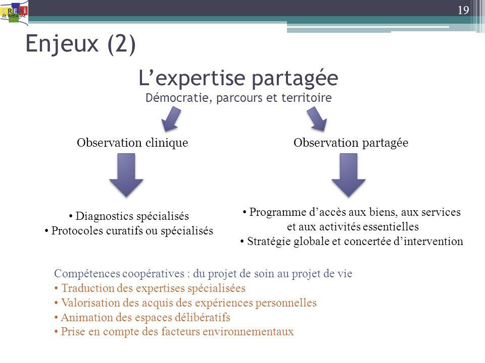 Lexpertise partagée Démocratie, parcours et territoire Observation clinique 19 Diagnostics spécialisés Protocoles curatifs ou spécialisés Observation