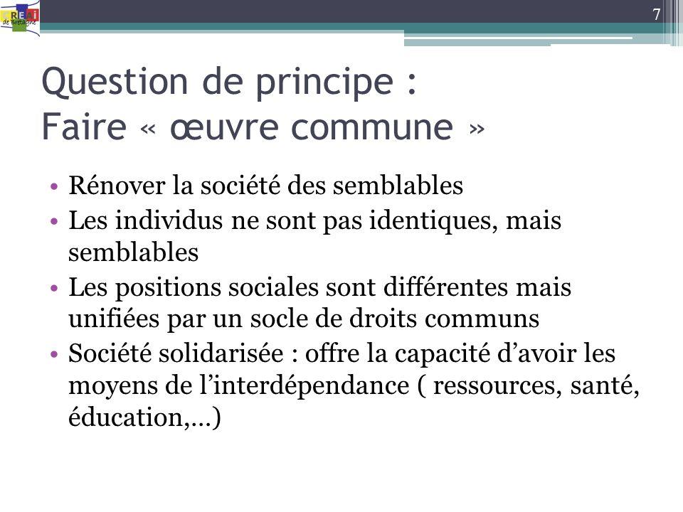 Question de principe : Faire « œuvre commune » Rénover la société des semblables Les individus ne sont pas identiques, mais semblables Les positions s