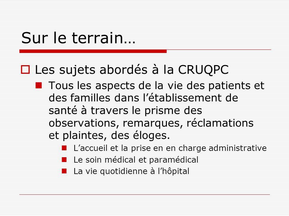 Sur le terrain… Les sujets abordés à la CRUQPC Tous les aspects de la vie des patients et des familles dans létablissement de santé à travers le prism