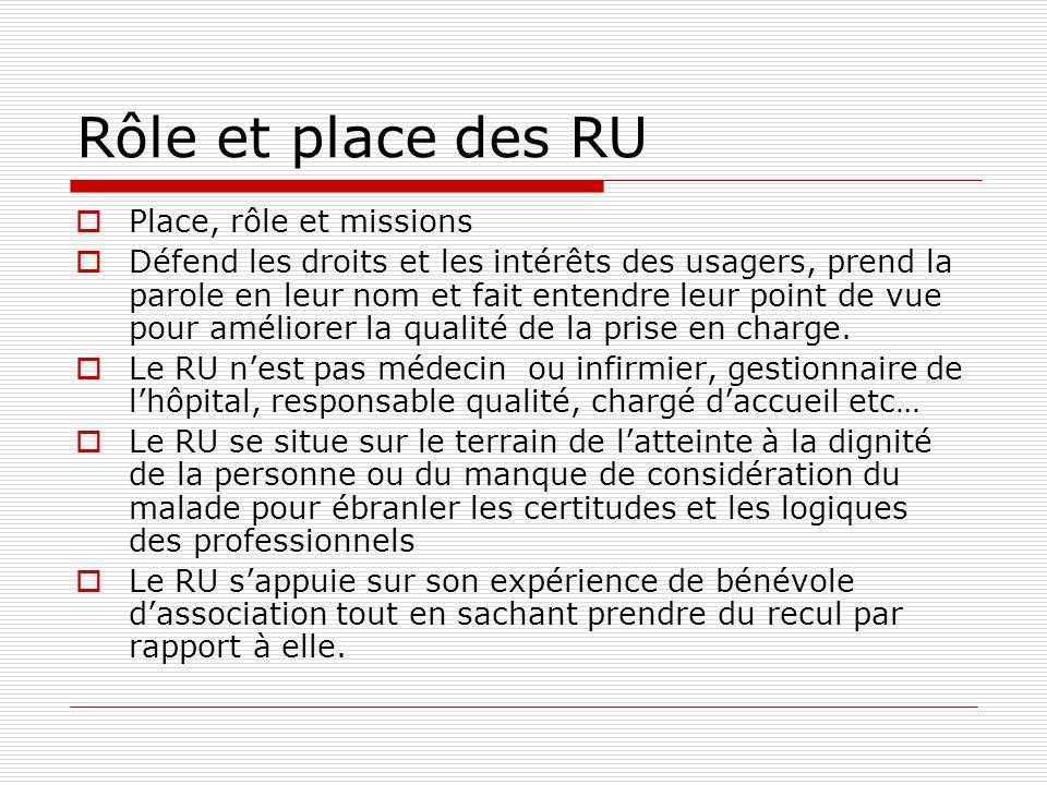 Rôle et place des RU Place, rôle et missions Défend les droits et les intérêts des usagers, prend la parole en leur nom et fait entendre leur point de