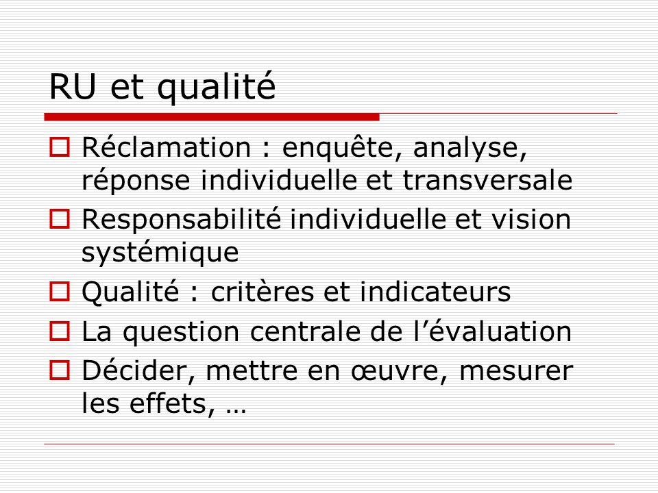 RU et qualité Réclamation : enquête, analyse, réponse individuelle et transversale Responsabilité individuelle et vision systémique Qualité : critères
