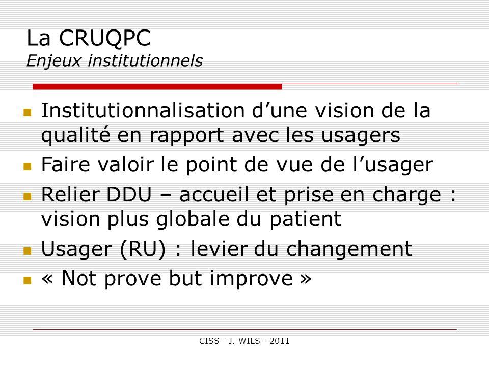 CISS - J. WILS - 2011 La CRUQPC Enjeux institutionnels Institutionnalisation dune vision de la qualité en rapport avec les usagers Faire valoir le poi