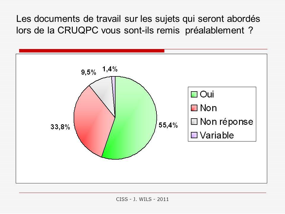 CISS - J. WILS - 2011 Les documents de travail sur les sujets qui seront abordés lors de la CRUQPC vous sont-ils remis préalablement ?