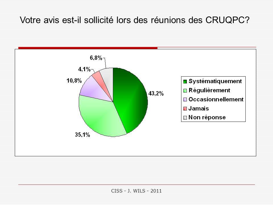 CISS - J. WILS - 2011 Votre avis est-il sollicité lors des réunions des CRUQPC?