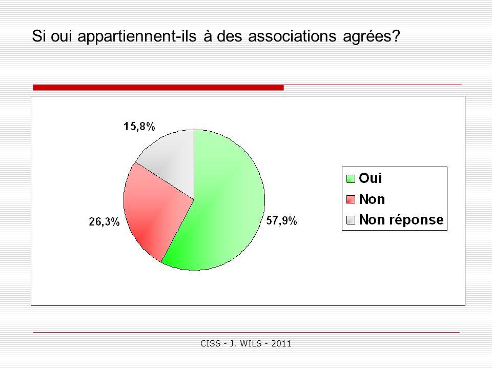 CISS - J. WILS - 2011 Si oui appartiennent-ils à des associations agrées?