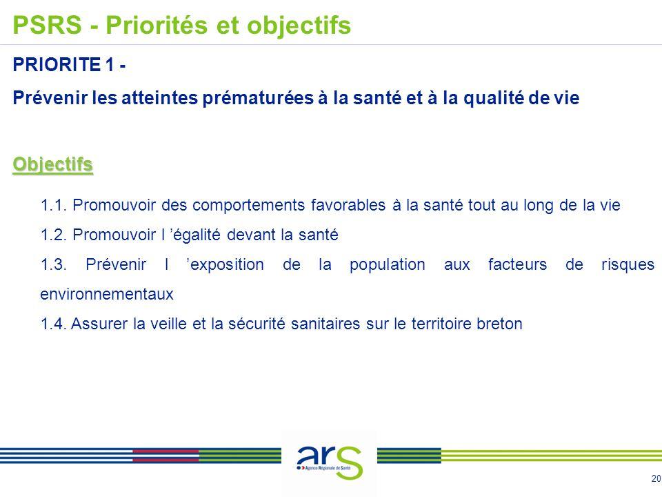 20 PSRS - Priorités et objectifs PRIORITE 1 - Prévenir les atteintes prématurées à la santé et à la qualité de vieObjectifs 1.1. Promouvoir des compor