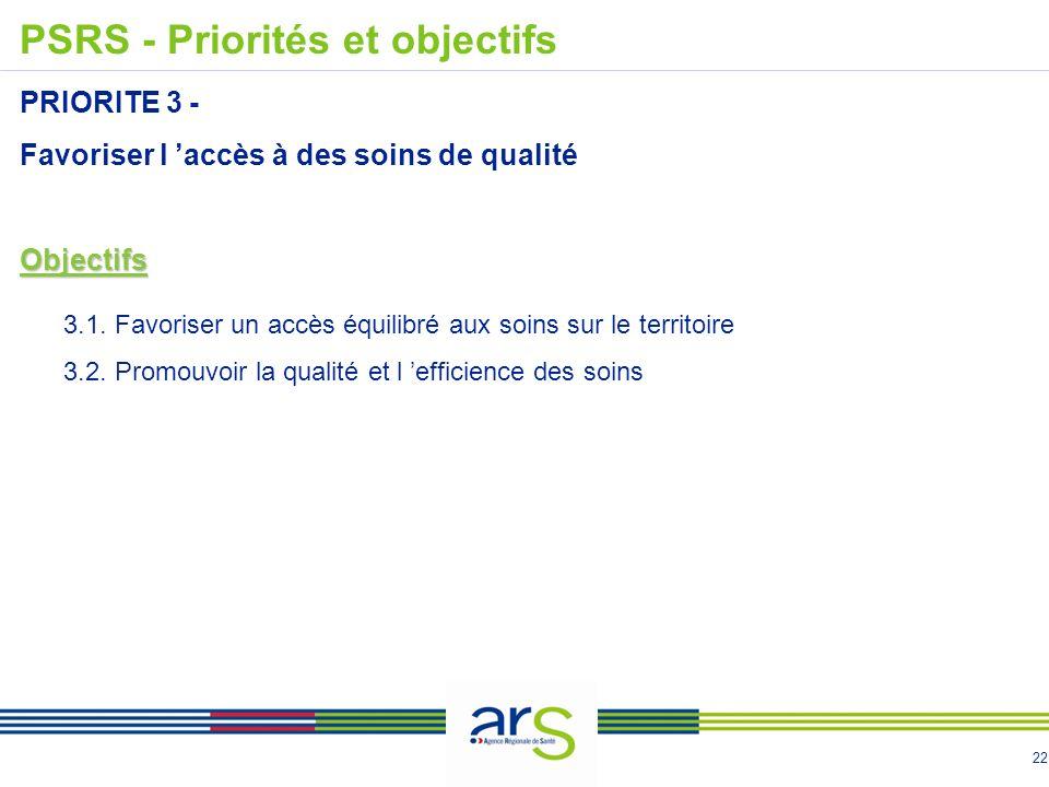 22 PSRS - Priorités et objectifs PRIORITE 3 - Favoriser l accès à des soins de qualitéObjectifs 3.1. Favoriser un accès équilibré aux soins sur le ter