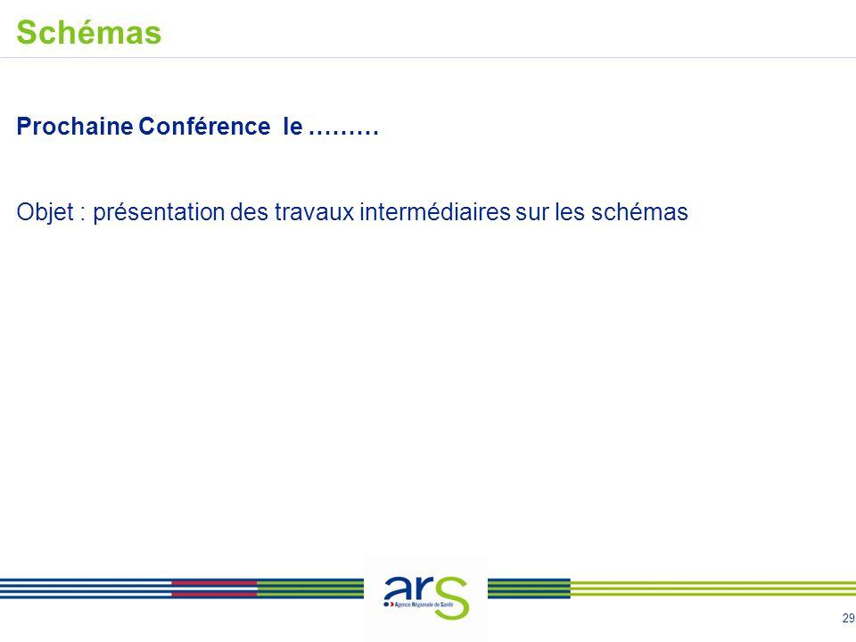 29 Schémas Prochaine Conférence le ……… Objet : présentation des travaux intermédiaires sur les schémas