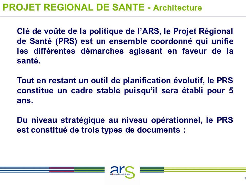 3 Clé de voûte de la politique de lARS, le Projet Régional de Santé (PRS) est un ensemble coordonné qui unifie les différentes démarches agissant en f