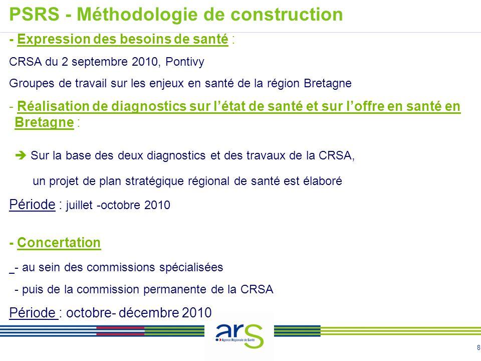 8 - Expression des besoins de santé : CRSA du 2 septembre 2010, Pontivy Groupes de travail sur les enjeux en santé de la région Bretagne - Réalisation