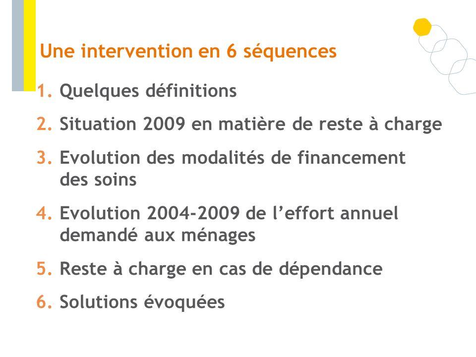 Une intervention en 6 séquences 1.Quelques définitions 2.Situation 2009 en matière de reste à charge 3.Evolution des modalités de financement des soin