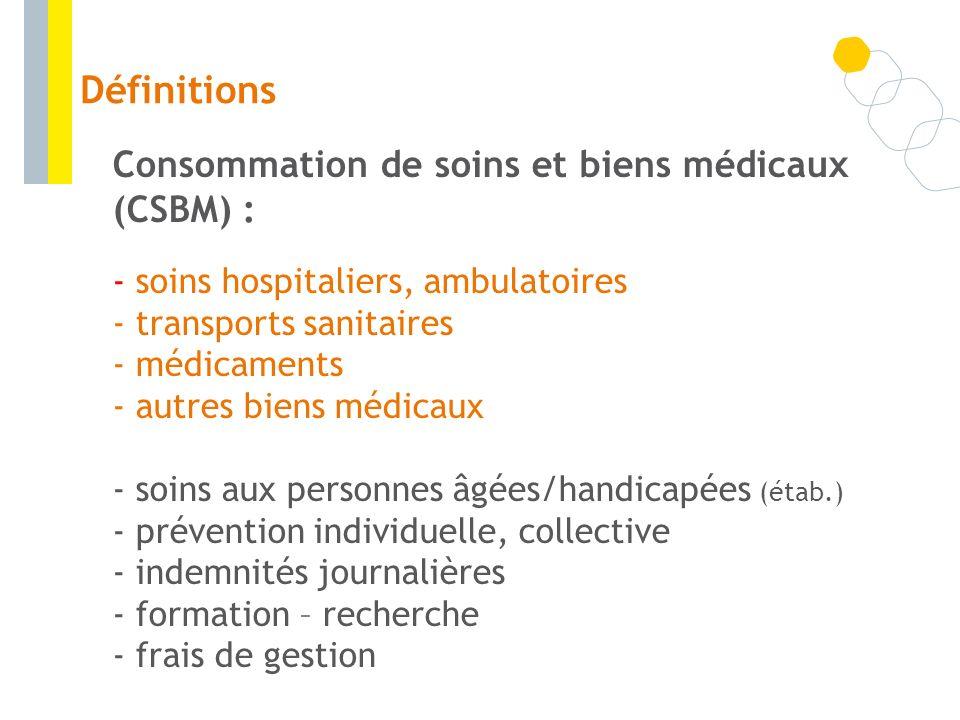 Définitions Consommation de soins et biens médicaux (CSBM) : - soins hospitaliers, ambulatoires - transports sanitaires - médicaments - autres biens m