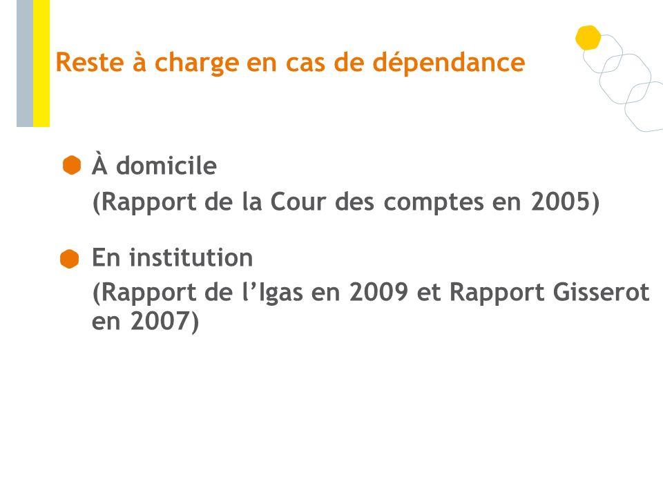 Reste à charge en cas de dépendance À domicile (Rapport de la Cour des comptes en 2005) En institution (Rapport de lIgas en 2009 et Rapport Gisserot e