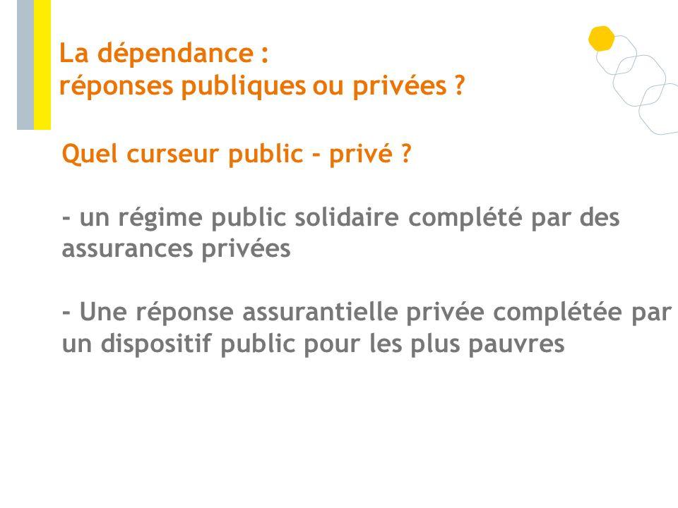 Quel curseur public - privé ? - un régime public solidaire complété par des assurances privées - Une réponse assurantielle privée complétée par un dis