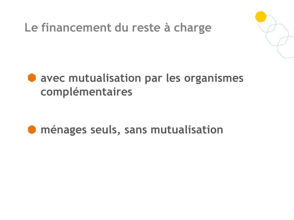 Le financement du reste à charge avec mutualisation par les organismes complémentaires ménages seuls, sans mutualisation