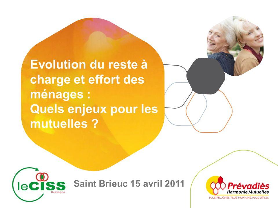 Evolution du reste à charge et effort des ménages : Quels enjeux pour les mutuelles ? Saint Brieuc 15 avril 2011