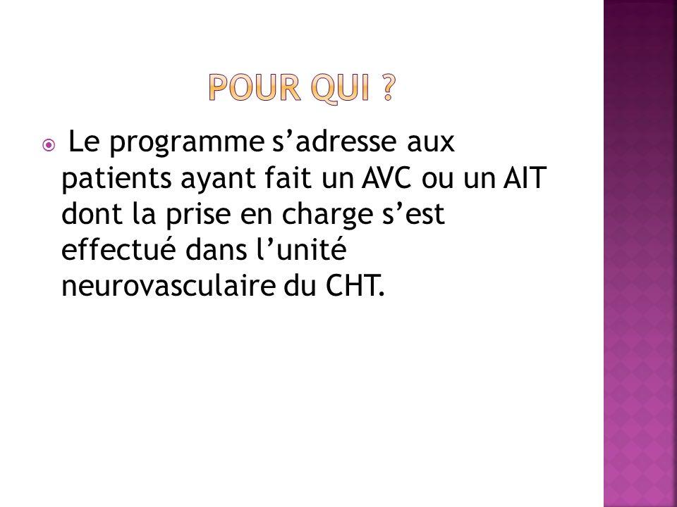 Le programme sadresse aux patients ayant fait un AVC ou un AIT dont la prise en charge sest effectué dans lunité neurovasculaire du CHT.