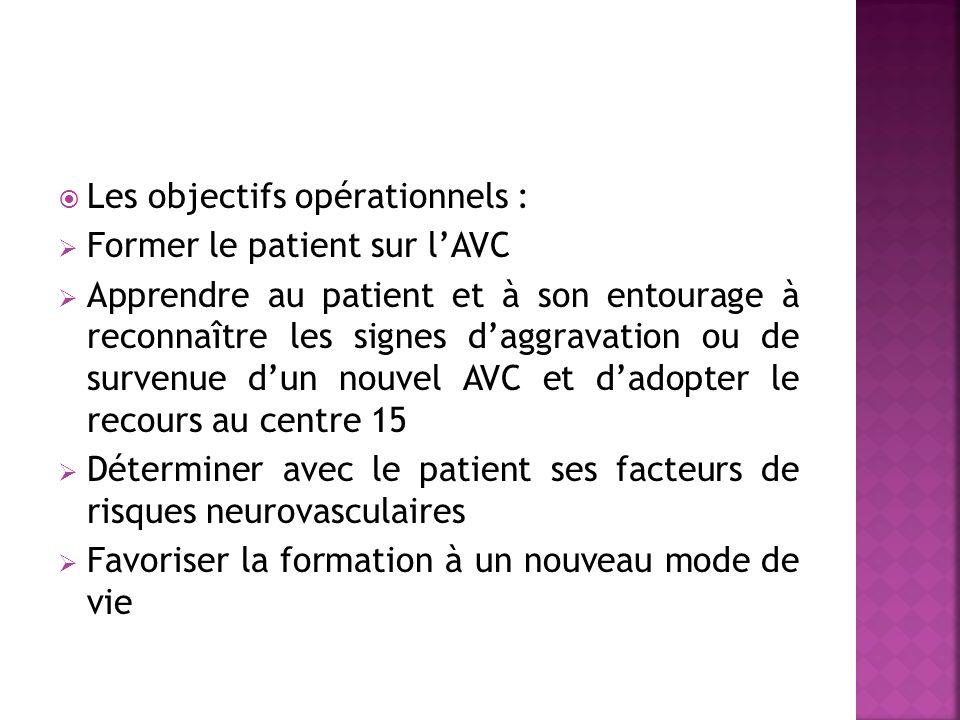Les objectifs opérationnels : Former le patient sur lAVC Apprendre au patient et à son entourage à reconnaître les signes daggravation ou de survenue