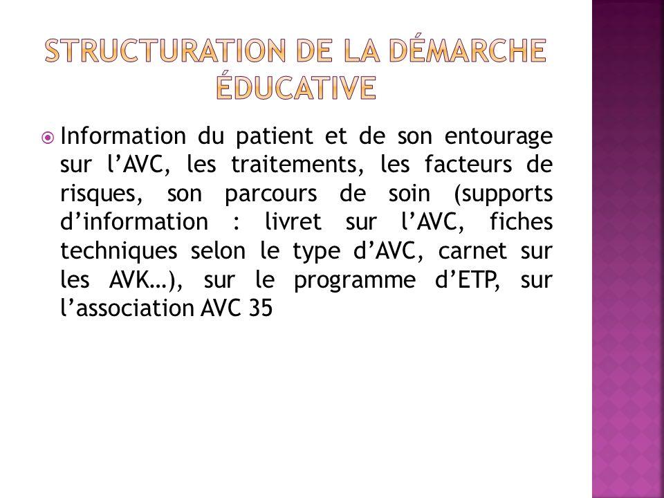 Information du patient et de son entourage sur lAVC, les traitements, les facteurs de risques, son parcours de soin (supports dinformation : livret su
