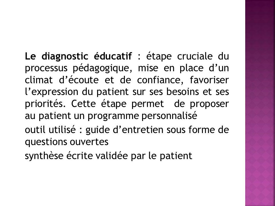 Le diagnostic éducatif : étape cruciale du processus pédagogique, mise en place dun climat découte et de confiance, favoriser lexpression du patient s