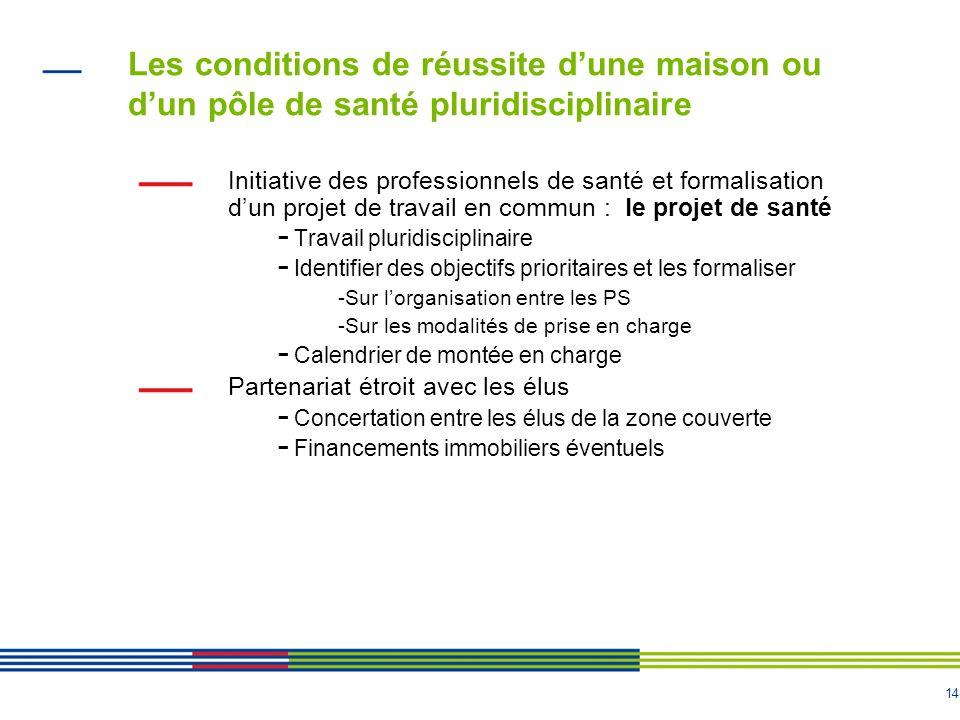 14 Les conditions de réussite dune maison ou dun pôle de santé pluridisciplinaire Initiative des professionnels de santé et formalisation dun projet d