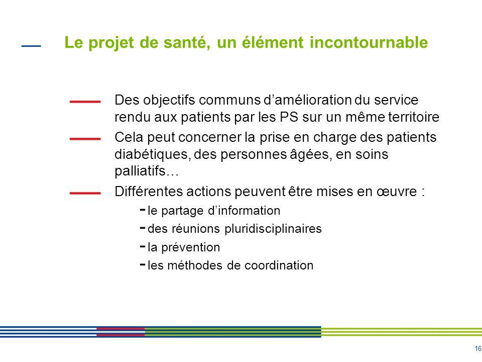 16 Le projet de santé, un élément incontournable Des objectifs communs damélioration du service rendu aux patients par les PS sur un même territoire C
