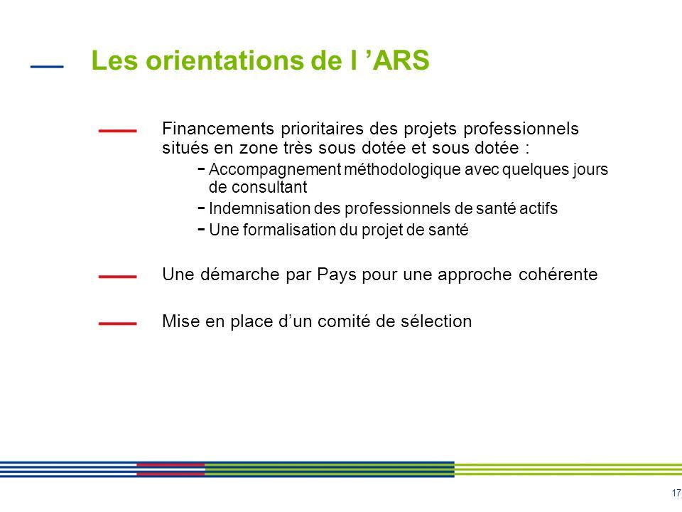 17 Les orientations de l ARS Financements prioritaires des projets professionnels situés en zone très sous dotée et sous dotée : - Accompagnement méth