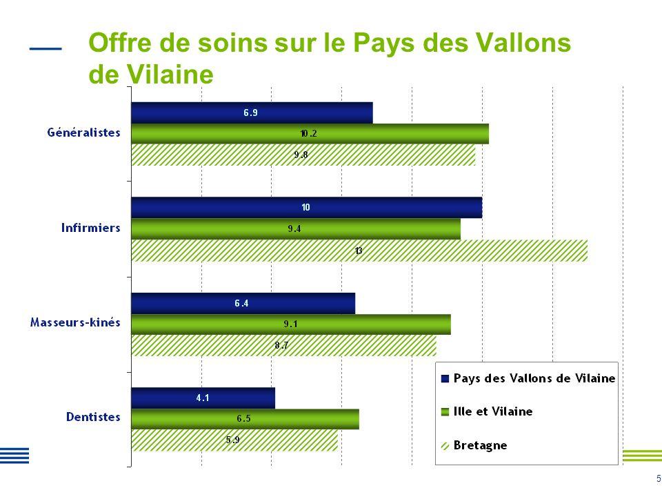 5 Offre de soins sur le Pays des Vallons de Vilaine