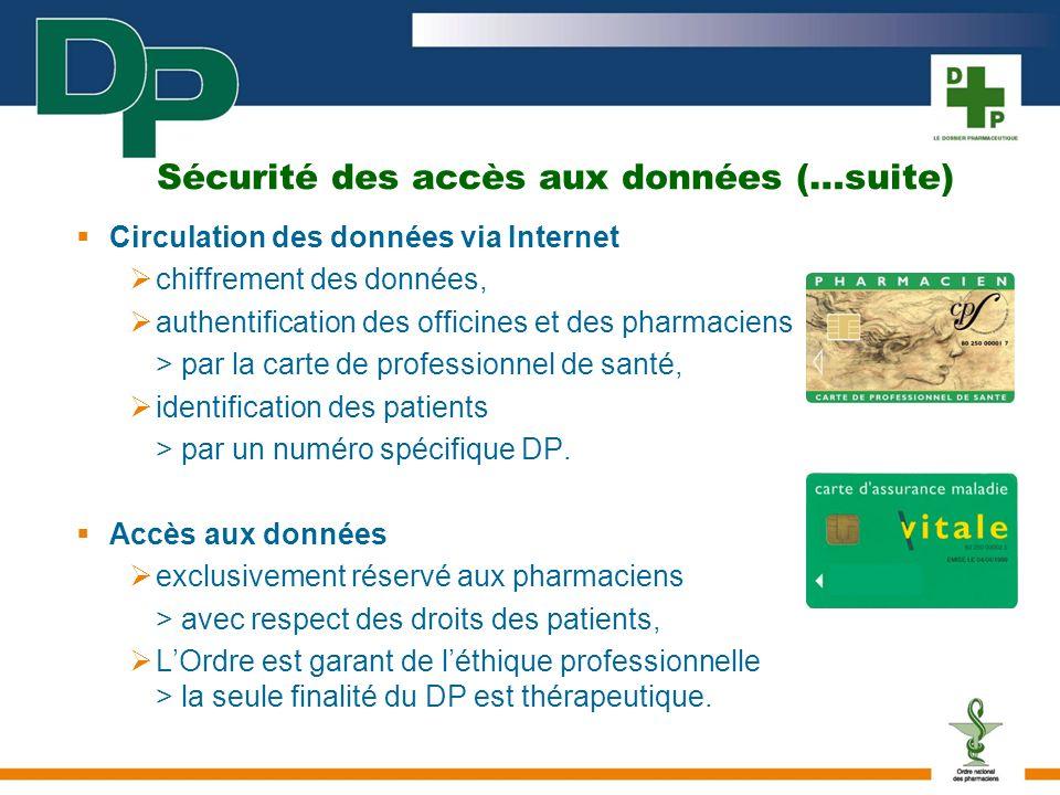 Sécurité des accès aux données (…suite) Circulation des données via Internet chiffrement des données, authentification des officines et des pharmaciens > par la carte de professionnel de santé, identification des patients > par un numéro spécifique DP.
