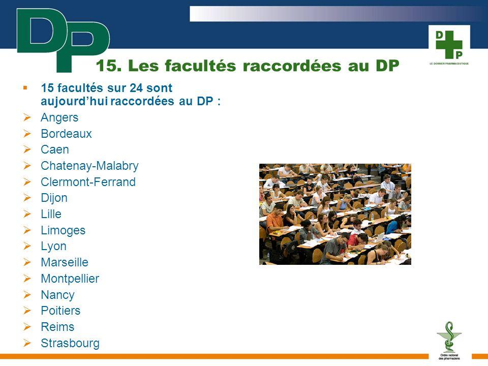 15. Les facultés raccordées au DP 15 facultés sur 24 sont aujourdhui raccordées au DP : Angers Bordeaux Caen Chatenay-Malabry Clermont-Ferrand Dijon L