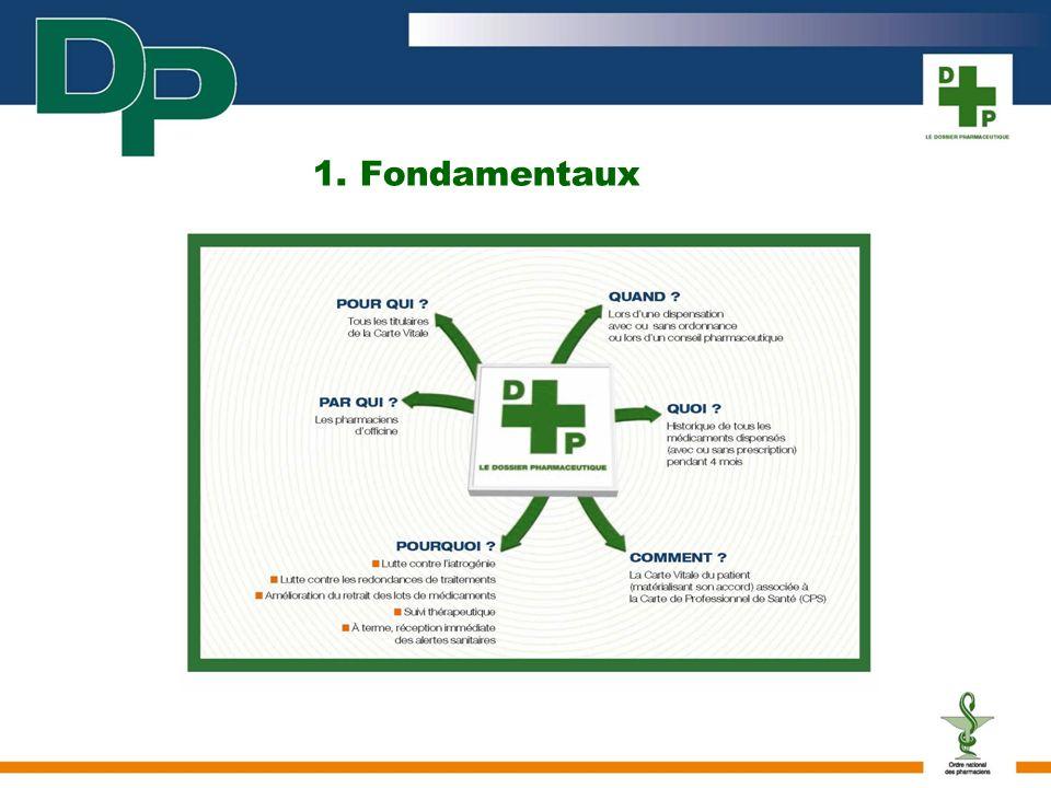 2.Quelles informations sont contenues dans le DP .