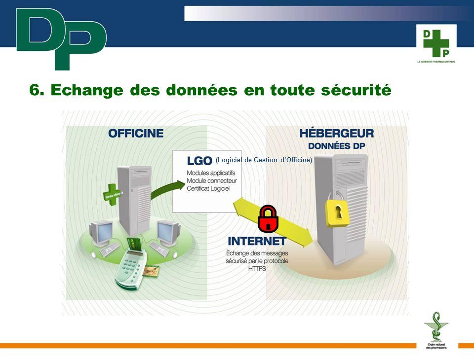 6. Echange des données en toute sécurité (Logiciel de Gestion dOfficine)
