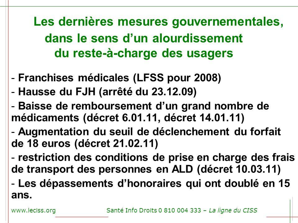 Les dernières mesures gouvernementales, dans le sens dun alourdissement du reste-à-charge des usagers - Franchises médicales (LFSS pour 2008) - Hausse