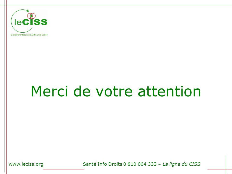 Merci de votre attention www.leciss.orgSanté Info Droits 0 810 004 333 – La ligne du CISS