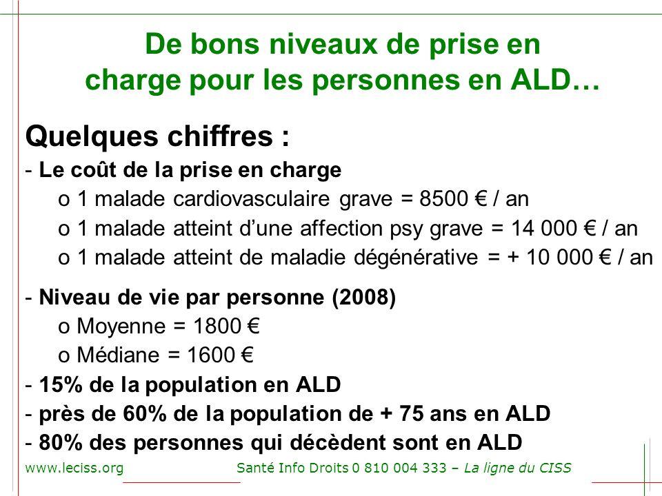 De bons niveaux de prise en charge pour les personnes en ALD… Quelques chiffres : - Le coût de la prise en charge o 1 malade cardiovasculaire grave =