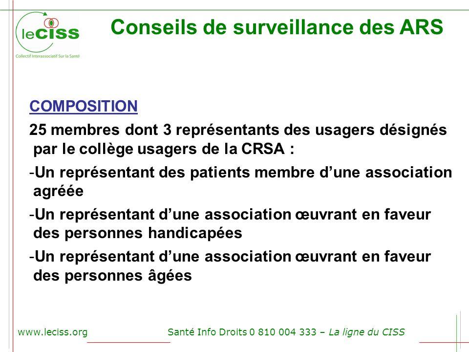www.leciss.orgSanté Info Droits 0 810 004 333 – La ligne du CISS Conseils de surveillance des ARS COMPOSITION 25 membres dont 3 représentants des usag