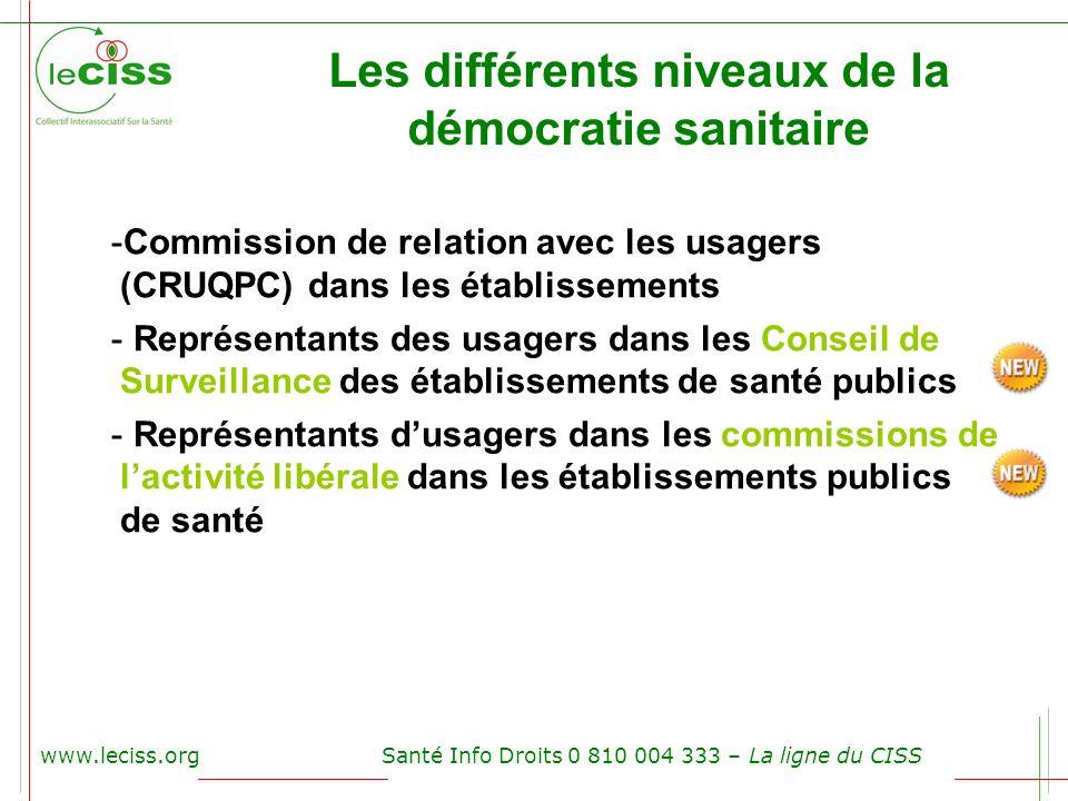 www.leciss.orgSanté Info Droits 0 810 004 333 – La ligne du CISS Les différents niveaux de la démocratie sanitaire -Commission de relation avec les us