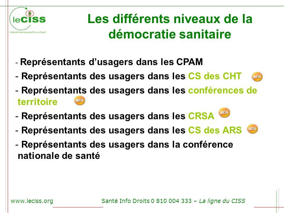 www.leciss.orgSanté Info Droits 0 810 004 333 – La ligne du CISS Les différents niveaux de la démocratie sanitaire - Représentants dusagers dans les C