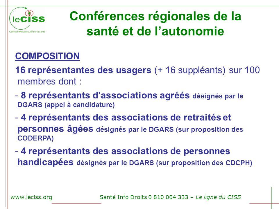 www.leciss.orgSanté Info Droits 0 810 004 333 – La ligne du CISS Conférences régionales de la santé et de lautonomie COMPOSITION 16 représentantes des