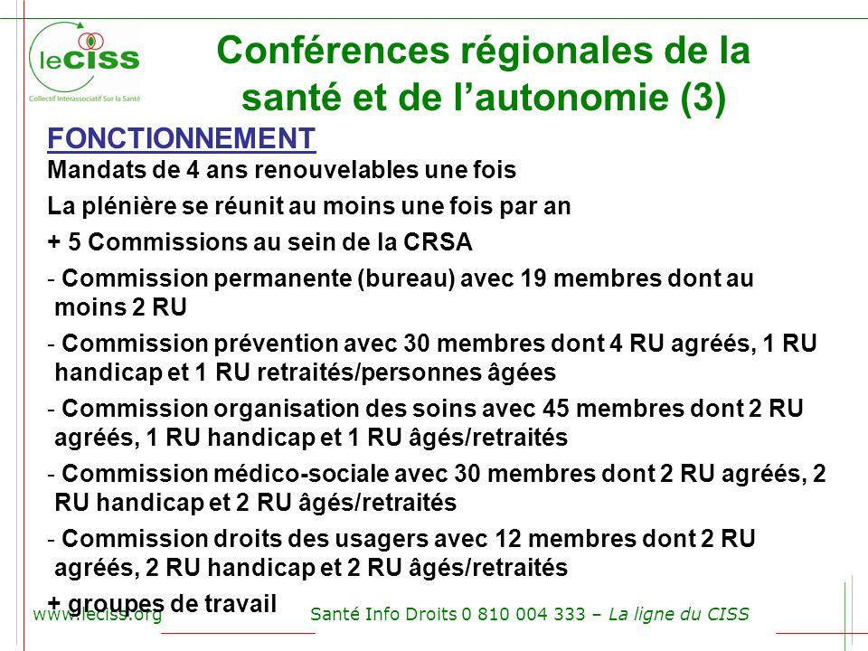 www.leciss.orgSanté Info Droits 0 810 004 333 – La ligne du CISS Conférences régionales de la santé et de lautonomie (3) FONCTIONNEMENT Mandats de 4 a