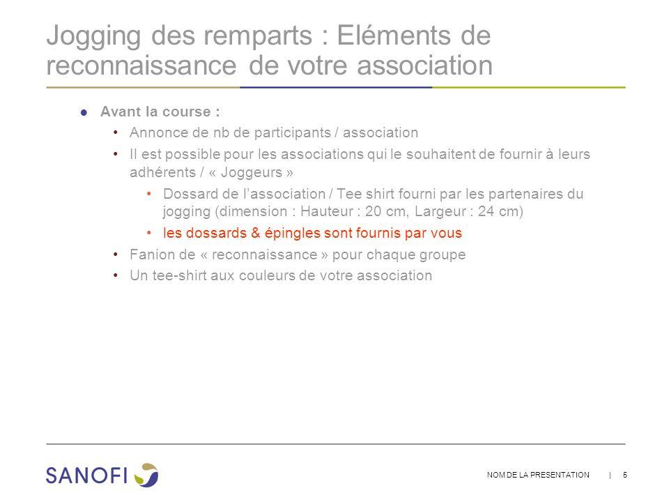 NOM DE LA PRESENTATION | 5 Jogging des remparts : Eléments de reconnaissance de votre association Avant la course : Annonce de nb de participants / as